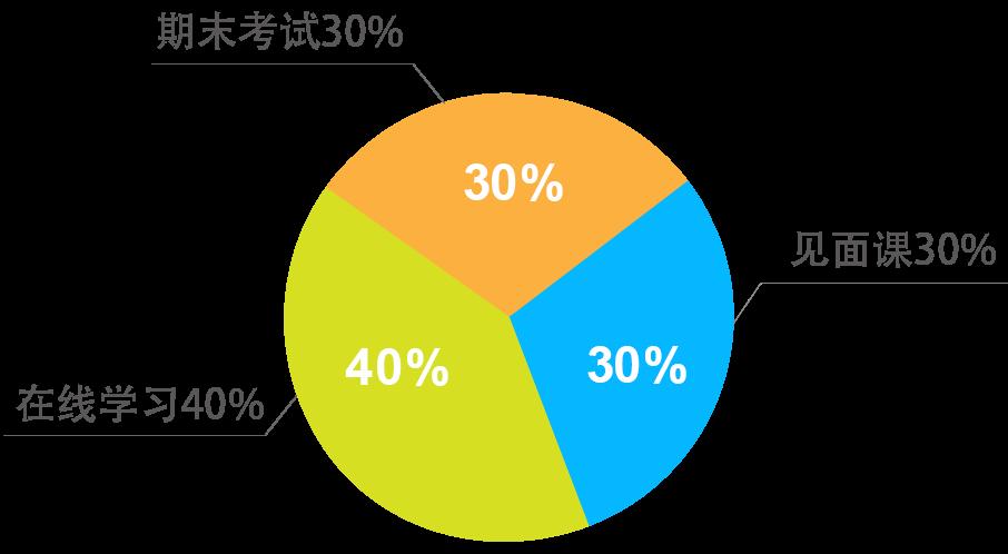 在历史坐标上解析日本_智慧树在线教育