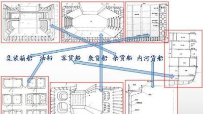 船体结构(山东联盟)