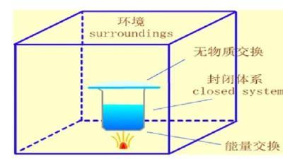 物理化学(山东联盟-滨州学院)