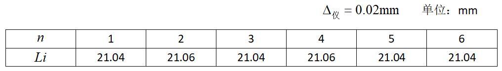 2021知到答案 大学物理实验(2019春夏) 完整智慧树网课章节测试答案