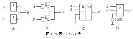 2021知到答案 数字电子技术(山东联盟-潍坊科技学院版) 完整智慧树网课章节测试答案