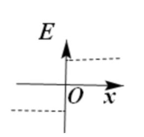 2021知到答案 电磁学(19春夏校内) 完整智慧树网课章节测试答案