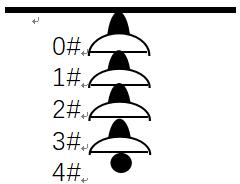2021知到答案 电磁场(2019秋冬) 完整智慧树网课章节测试答案