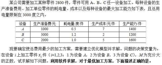 2021知到答案 运筹学(东北电力大学版) 完整智慧树网课章节测试答案