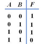2021知到答案 数字电子技术(山东联盟–泰山学院) 完整智慧树网课章节测试答案