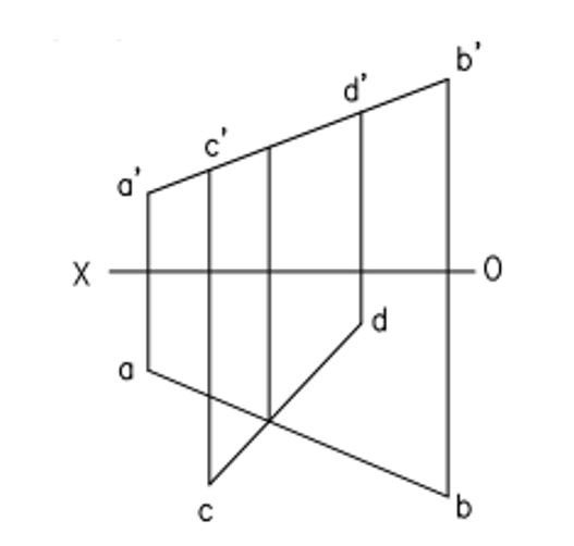 2020知到答案 工程制图(北方民族大学) 完整智慧树网课章节测试答案